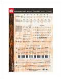 Wall Charts & Calendars