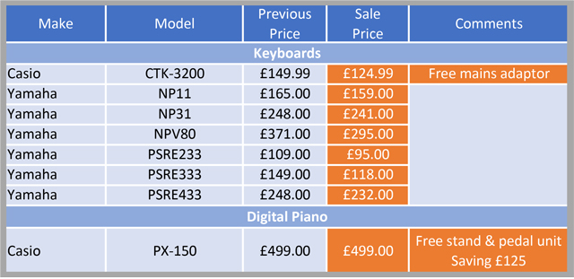 keyboard-sale-May-2013