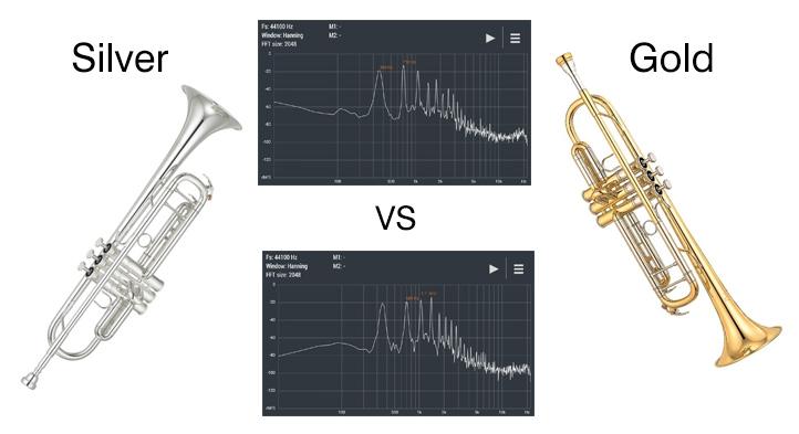 Sound the Silver Trumpet
